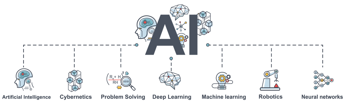 Artificial Intelligence Diagram
